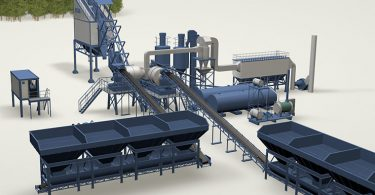 Industries 3D Animation