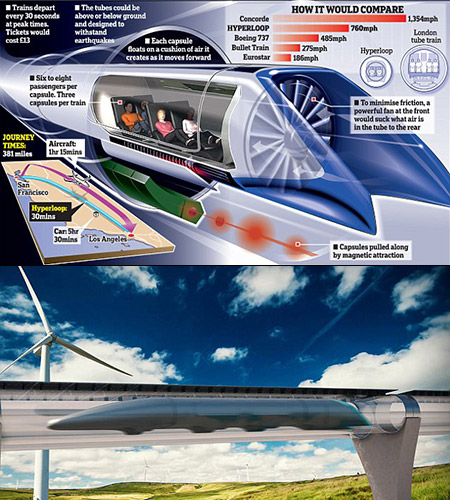 Everything You Need to Know About Virgin Hyperloop One